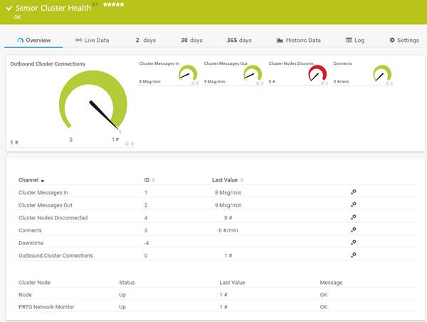 User Manual | PRTG Network Monitor (DRSA-AWS-PRTG)